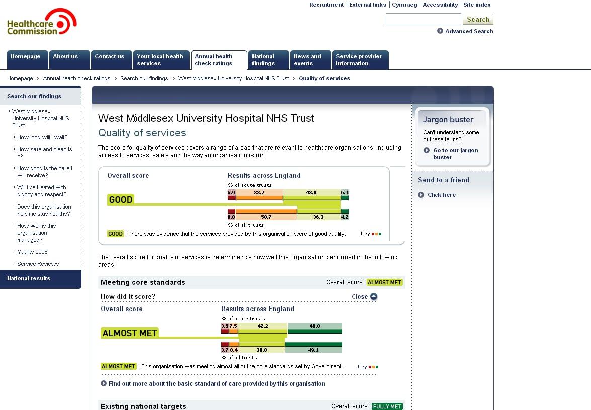 2006 Annual Health Check (HCC)