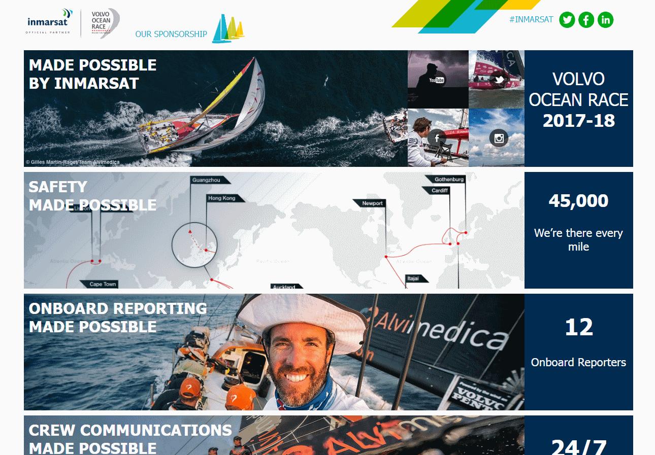 2015 Inmarsat Volvo Ocean Race